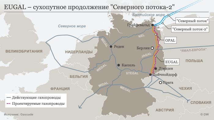 Карта Eugal - сухопутное продолжение Северного потока-2