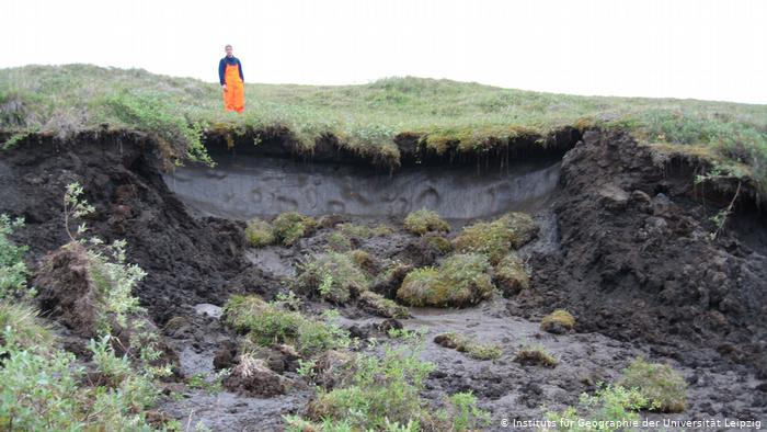 Проседание почвы из-за вытаивания подземного льда