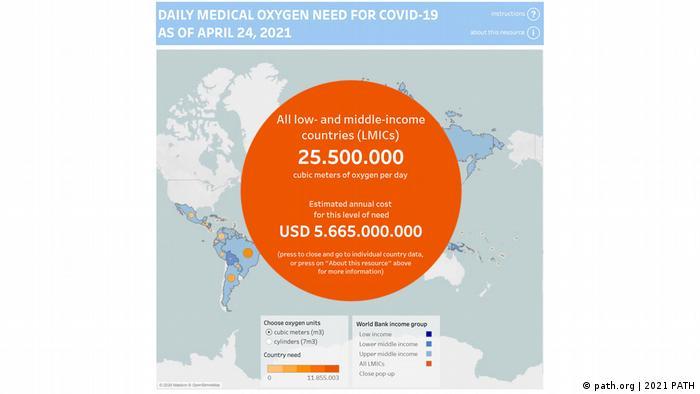 Интерактивный трекер рассчитывает потребность в кислороде в разных странах