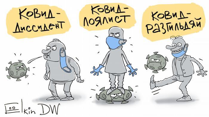 Три человека, изображающие разные стратегии поведения в отношении коронавируса - серьезное отношение и игнорирование опасности.