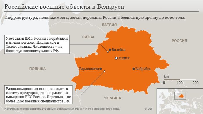 Инфографика, обозначающая военные объекты России, размещенные на территории Беларуси