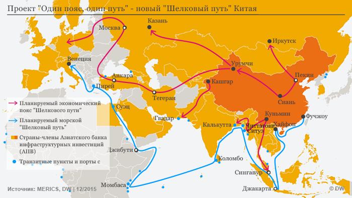 Infografik One belt, one road - Chinas neue Seidenstraße RUS